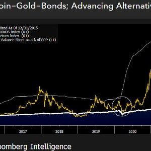 bloomberg strategist explains why 30 year us bonds have bullish implications for bitcoin