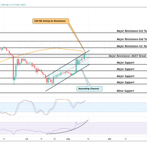 doge price analysis dogecoin eyes break of 100 ma here are the next price targets