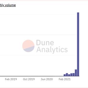 nft update opensea monthly transaction volume crosses 3 billion in august