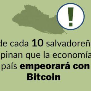 salvadorans dont want bitcoin controversial survey says so