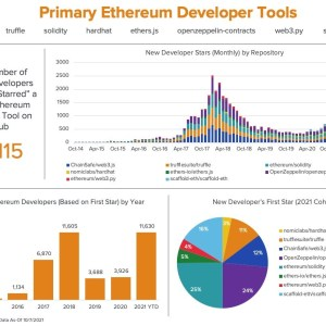 are ethereum miners preparing to be traders everything you need to know