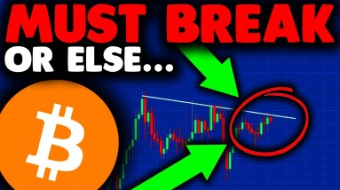 Bitcoin MUST BREAK This Level OR ELSE... Bitcoin Price Prediction, Bitcoin News Today, BTC Explained