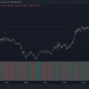 putin takes u turn says bitcoin has value