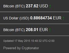 2015-05-17_Bitcoinkurs