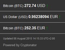 2015-08-09_bitcoinpreis