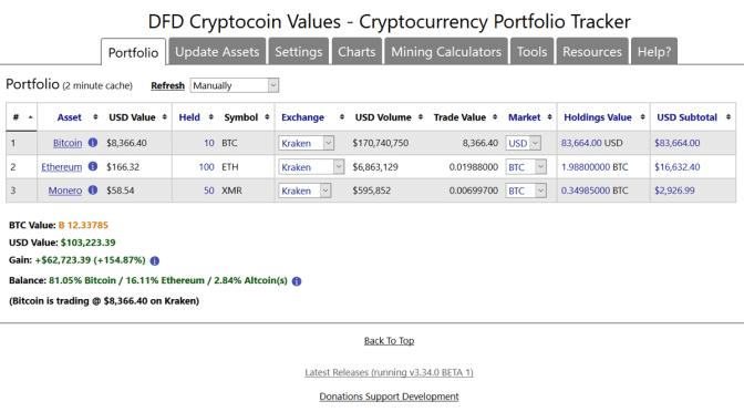 """Sieh deinem Bitcoin- & """"Krypto""""-Portfolio beim Schrumpfen zu"""