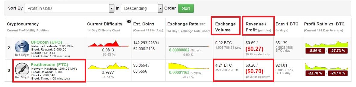 hogyan kezdhetem el a bitcoin bányászatot