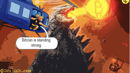 Bears Have Been Proved Wrong, Bitcoin is Still Strong