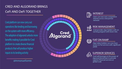 Algorand Blockchain Improves The Performance Of The Cred Platform