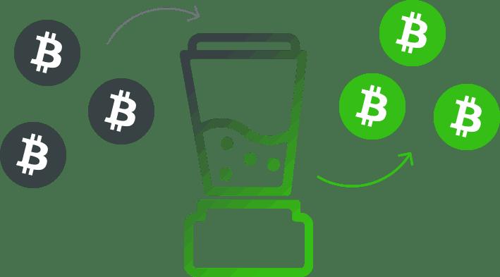 Bitcoin Mixing
