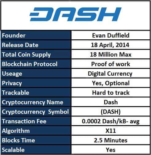 Kas yra krištolo valiuta? - Bitcoin -