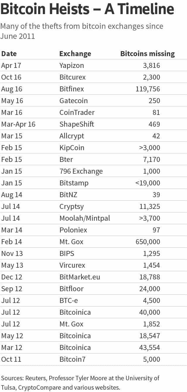 Kaip padaryti realius pinigus iš bitcoin lietuva, kaip padaryti bitcoins į realius pinigus,
