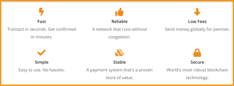 Bitcoin-Cash-Features