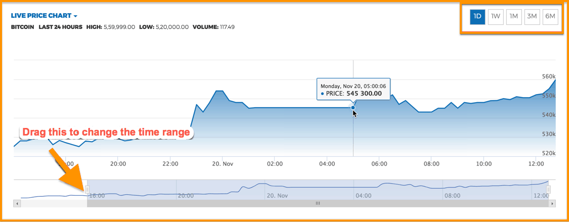 Bitcoin-Live-Price-chart-INR