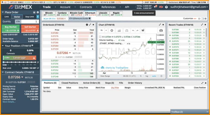 BitMEX margin trading