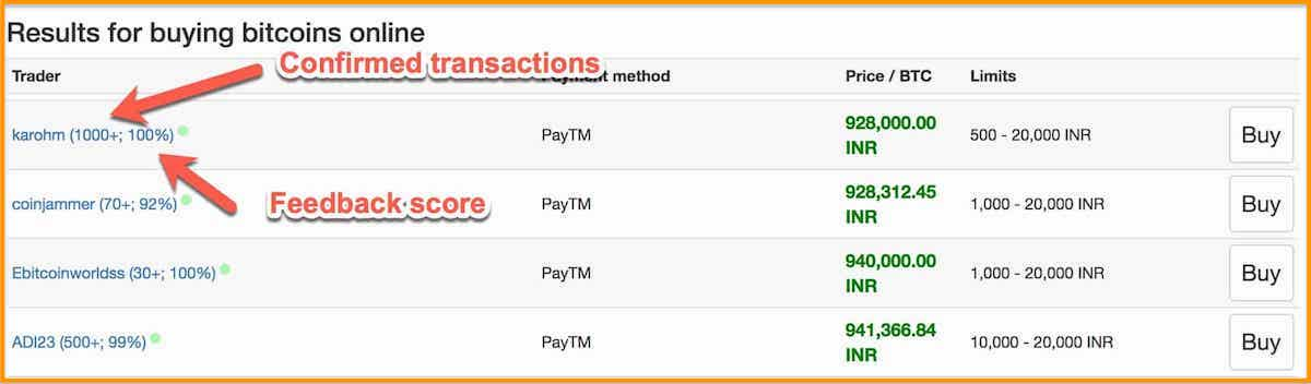 Buying-Bitcoins-on-Localbitcoins