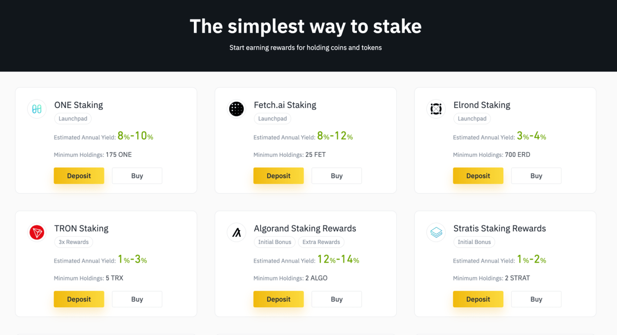 14 Most Profitable Proof Of Stake (POS) Cryptocurrencies