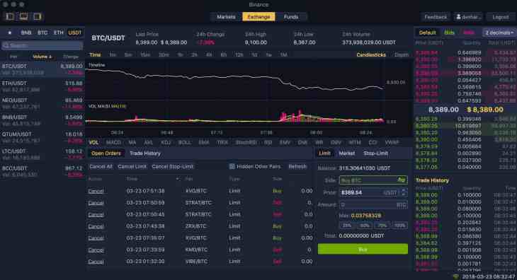Binance desktop app on MacOS