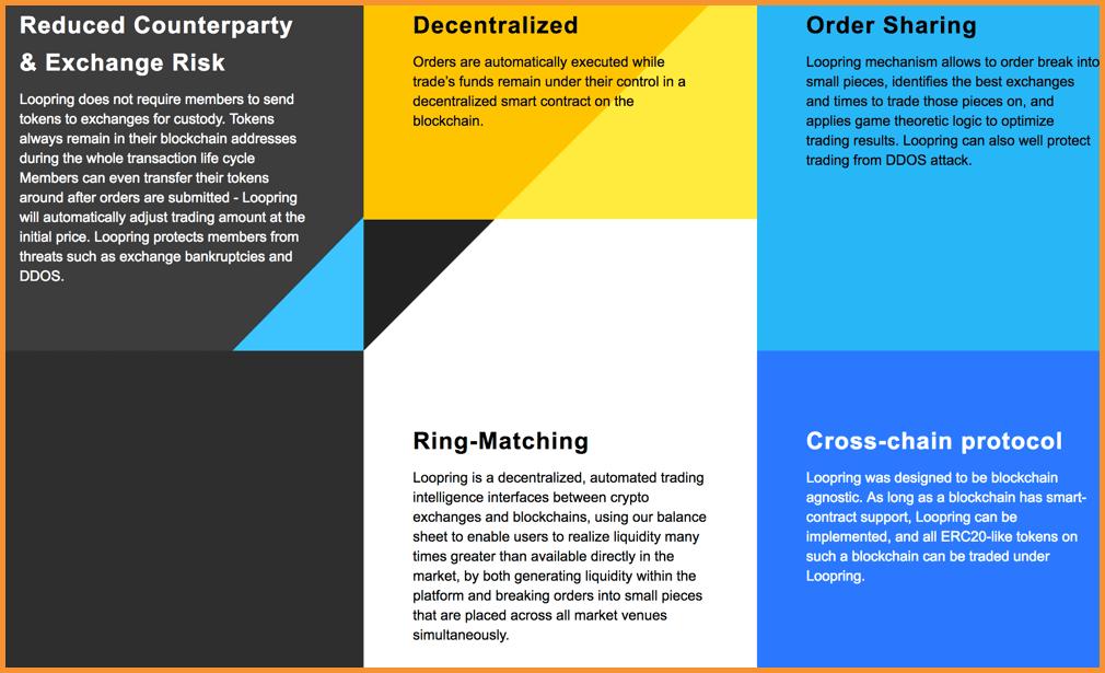 Features-Of-Loopring
