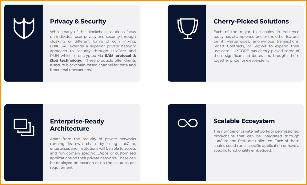 Features Of LuxCore