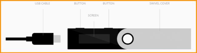 Configuration Of Ledger Nano S
