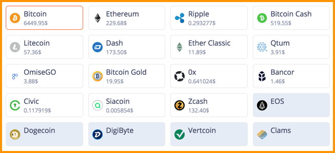 Supported Currencies On Bitit