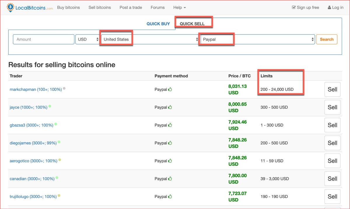 localbitcoins sell paypal