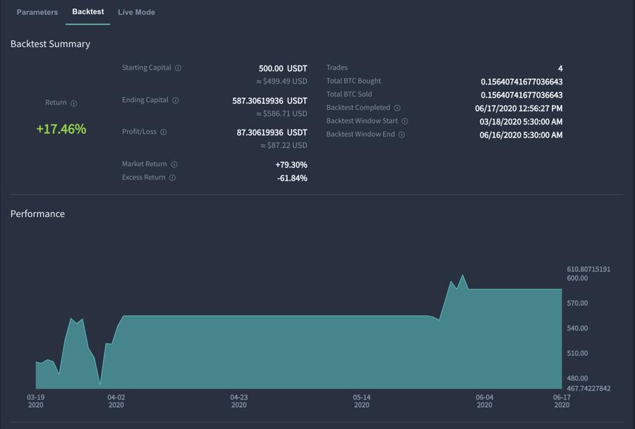 bitcoin trading bot apmācība viedās kriptovalūtas, kurās ieguldīt?