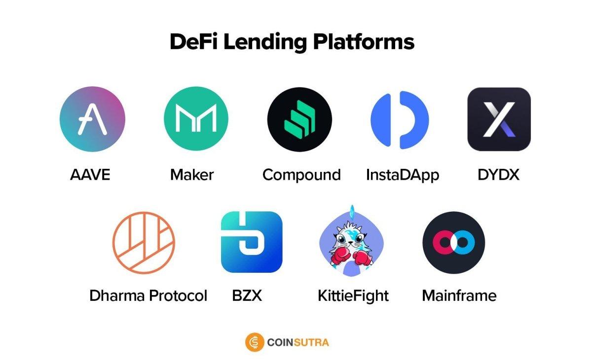 DeFi lending platforms