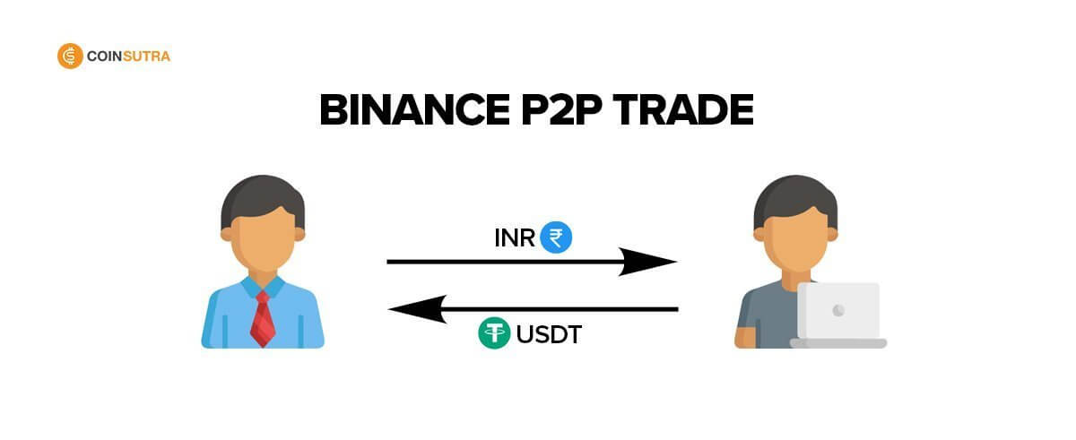 Binance P2P Tutorial – How To Add Funds, Trade & Withdraw