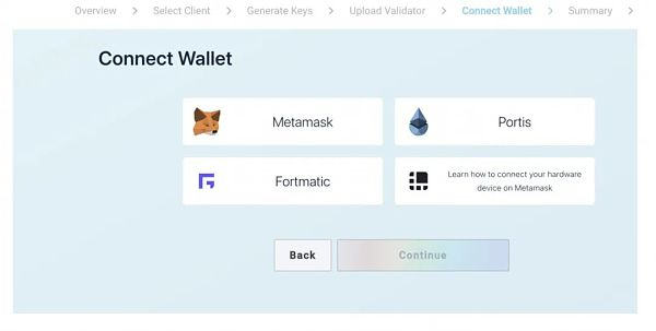 Staking on Ethereum 2.0