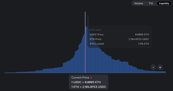 Why is asset NFT the only way for DeFi?