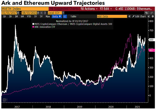 Full text of Bloomberg's August cryptocurrency outlook report: Bitcoin will return to 0,000