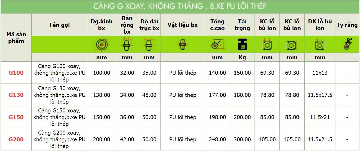 Thông số kỹ thuật của sản phẩm Càng G xoay, không thắng, bánh xe Pu lõi thép của công ty cổ phần Làng Rùa