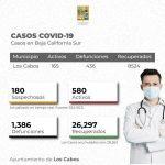 Gracias a la colaboración de la ciudadanía, Los Cabos va en descenso en el número de casos COVID-19