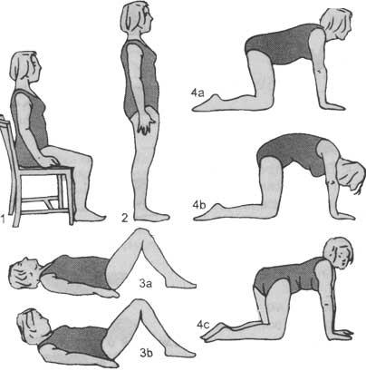 упражнения для живота после родов убрать живот