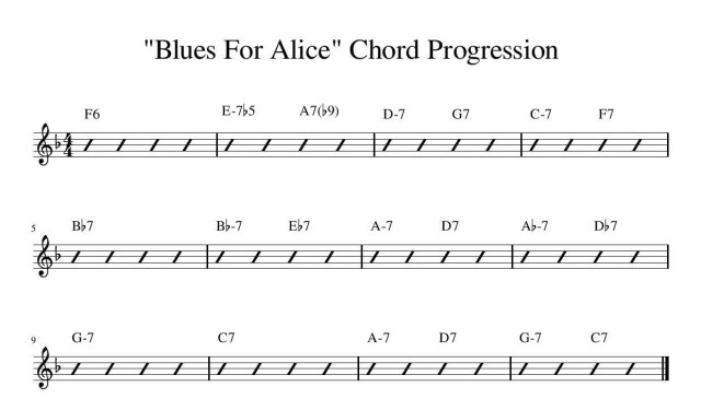 Blues For Alice Chord Progression charlie parker jazz theory lesson jazz guitar