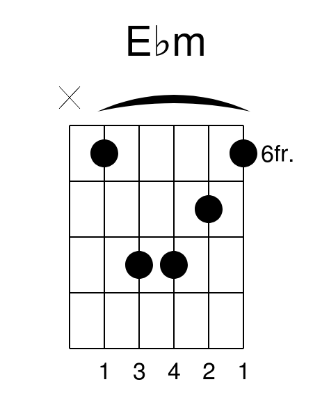Ebm jazz guitar chord guitar lesson how to play attention charlie puth