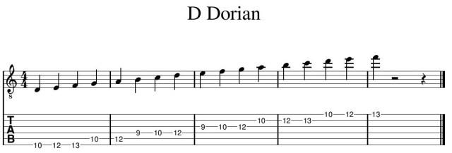 D Dorian Guitar tuitionColchester