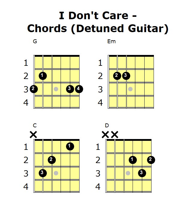 I Don't Care Guitar Lesson Chords Tab alternate tuning