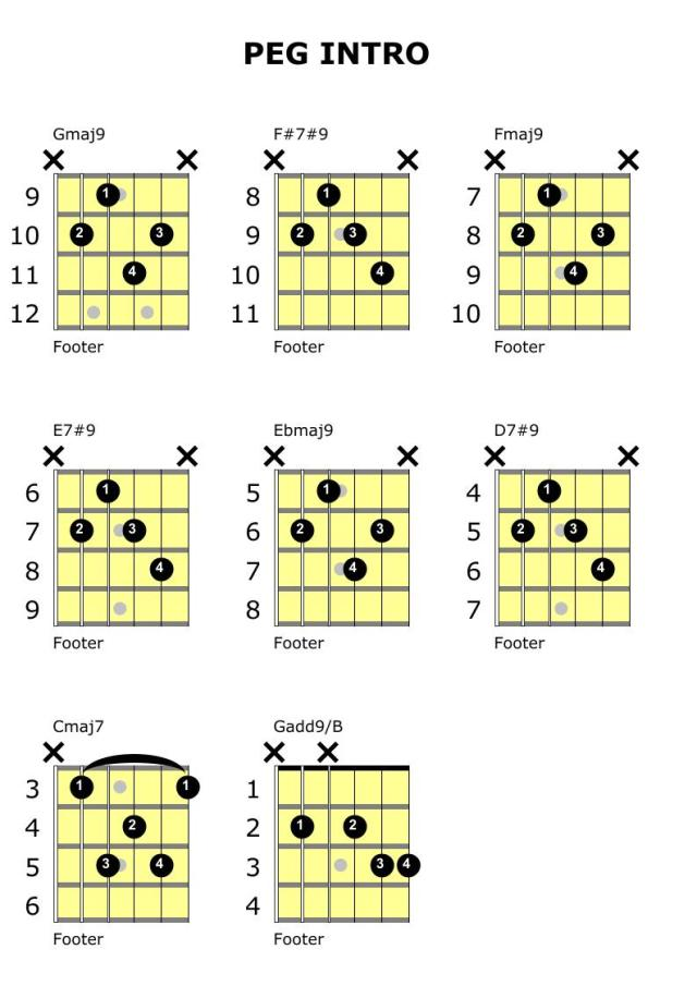 peg steely dan guitar chords intro