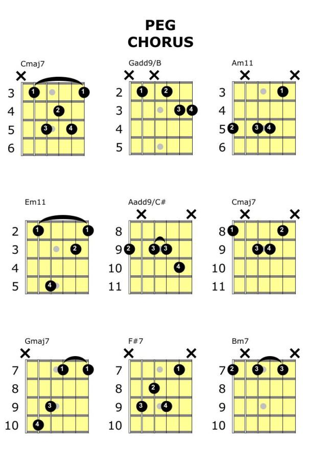 peg guitar chords chorus steely dan