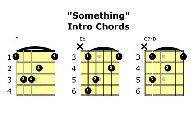 something the beatles intro chords diagrams