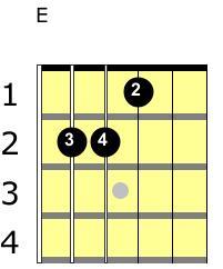 E chord guitar alternate fingering