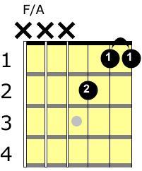 easy f barre chord guitar