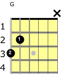 2 finger g chord guitar lesson
