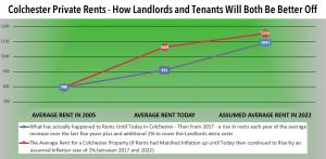 tenant fees ban