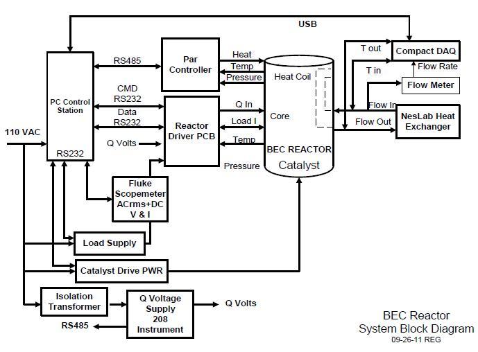 Bard Wall Mount Ac Unit.Bard W36A Wall . Bard Units. NEW