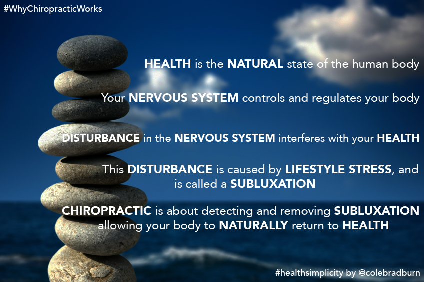 why chiropractic works