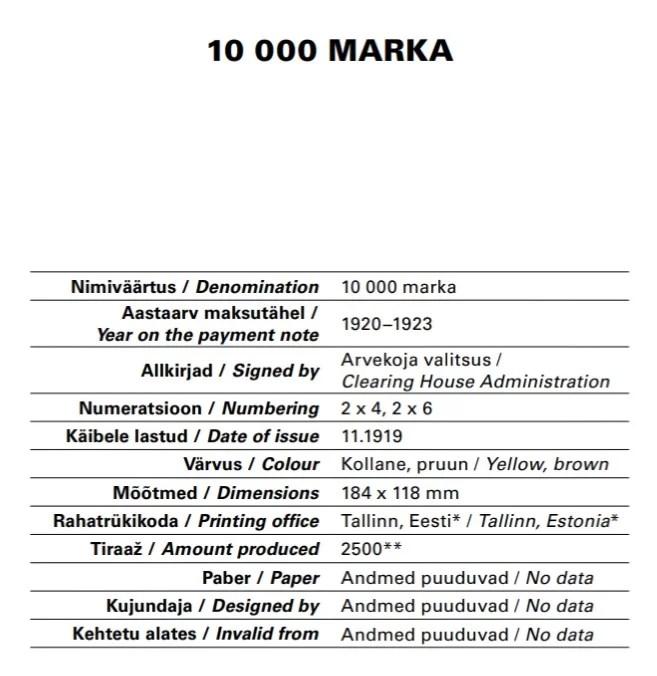 Ficha Billetes de Estonia